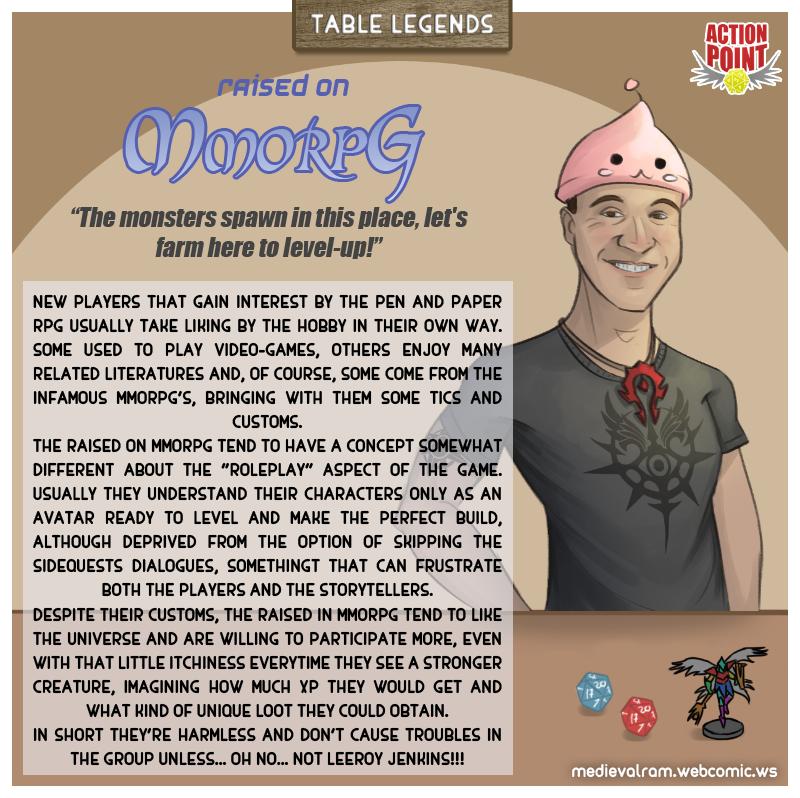 Table Legends #15 - Raised on MMORPG